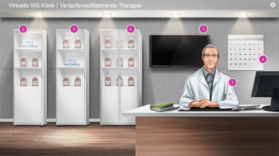 Internet-Applikation | Virtuelle MS-Klinik, Stationsraum